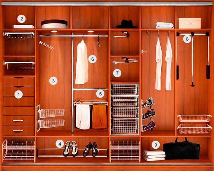 Идеальный шкафы-купе по всем стандартам. Недорого и качественно, шкафы-купе от производителя.